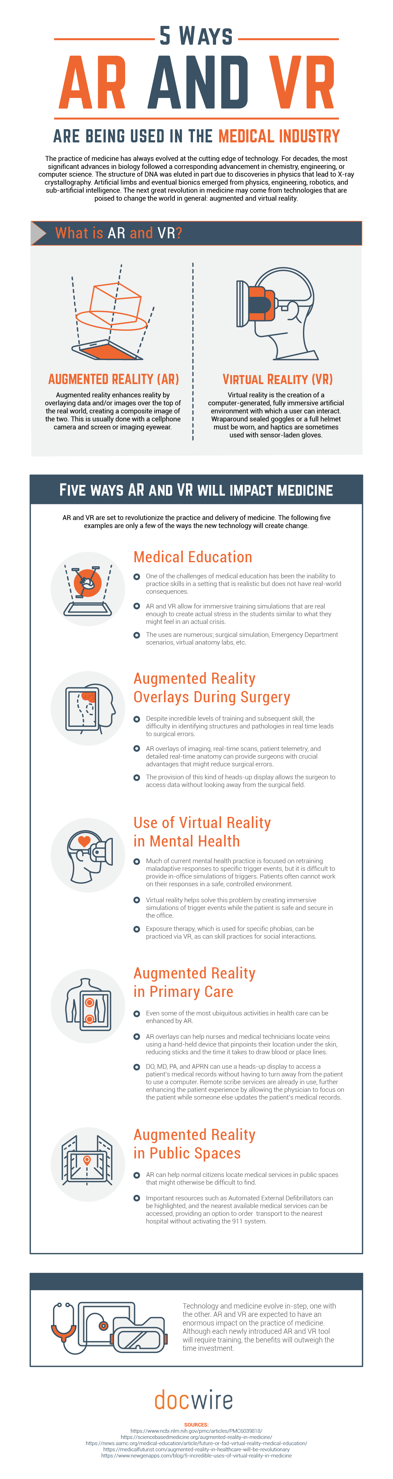 5 Ways VR & AR are Being Used In the Medical Industry Future of Medicine