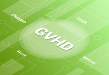 gvhd concept words isometric 3d word text concept with some related text and dot connected - vector illustration